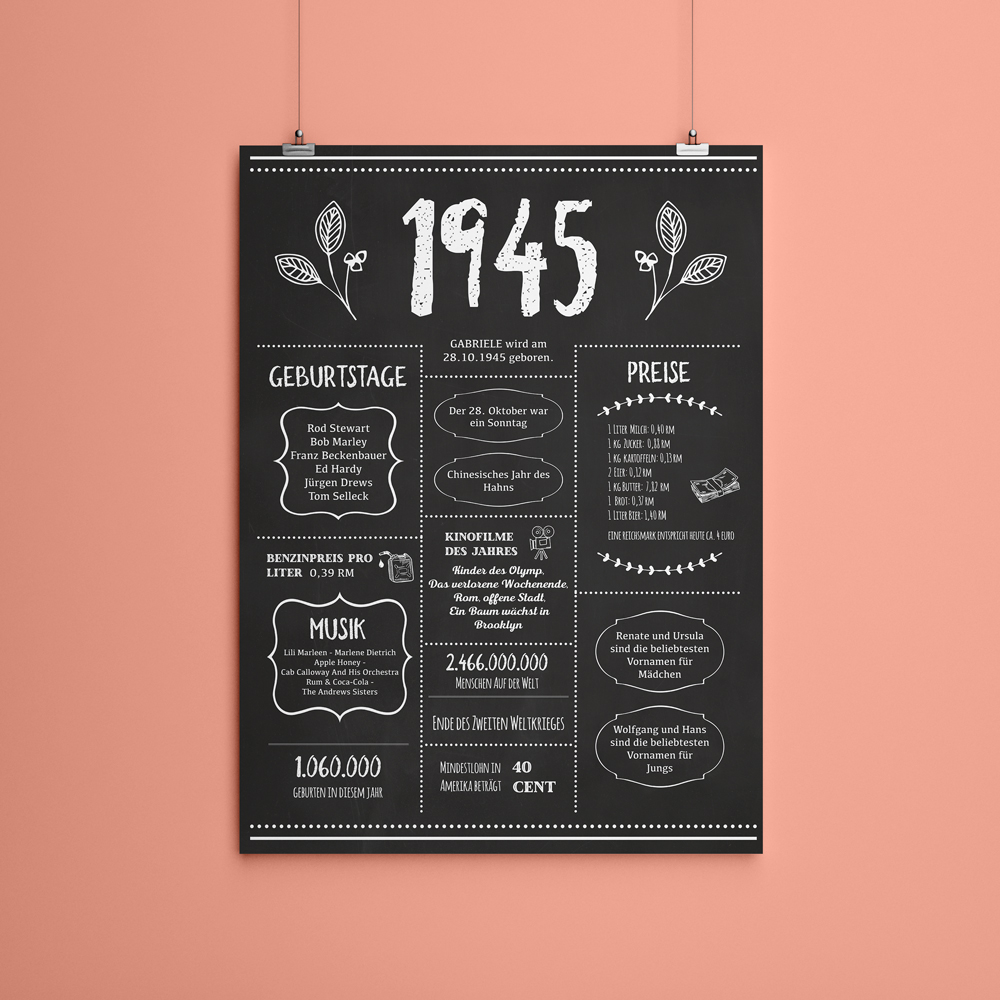 Kimberly_Heims_Portfolio_Design_Annual_Chronicle_1945