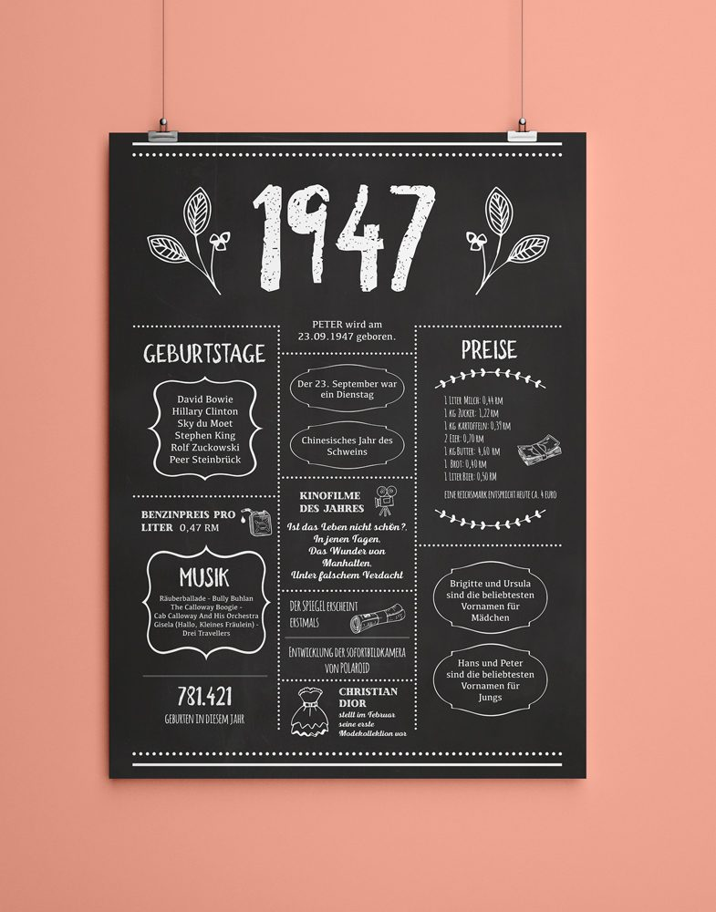 Kimberly_Heims_Portfolio_Design_Annual_Chronicle_1947
